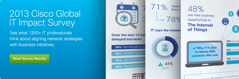 2013 Cisco Global IT Impact Survey. See what 1300+ IT professionals think about aligning network strategies with business initiatives. Read Survey Results. 