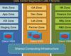 Cisco Virtual Security Gateway per switch Nexus serie 1000V
