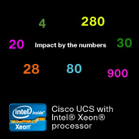 Cisco UCS by the Numbers