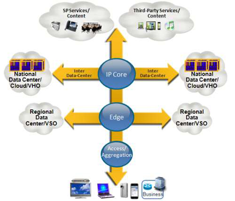 Next-Generation Internet Multidirectional Networking
