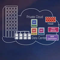 Simplify Hybrid Cloud Integration